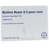 Biotine Bayer 0,5 Pour Cent, Solution Injectable I.m. à IS-SUR-TILLE