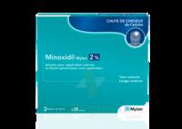 Minoxidil Mylan 2 %, Solution Pour Application Cutanée à IS-SUR-TILLE